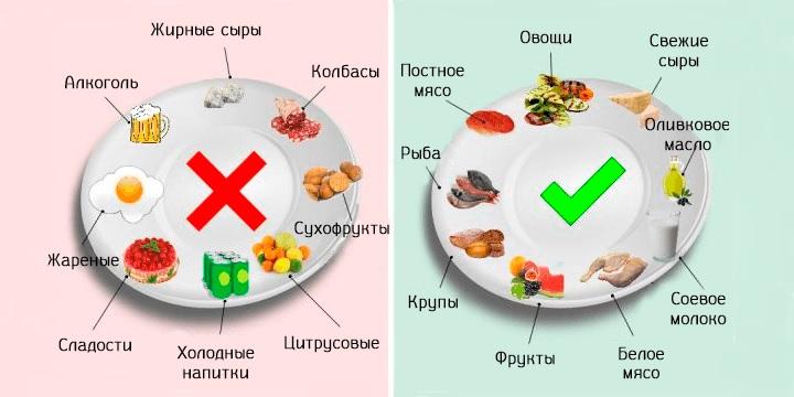 питание при приеме нпвс